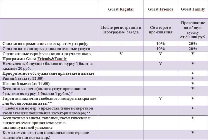 bonusy_i_uslugi